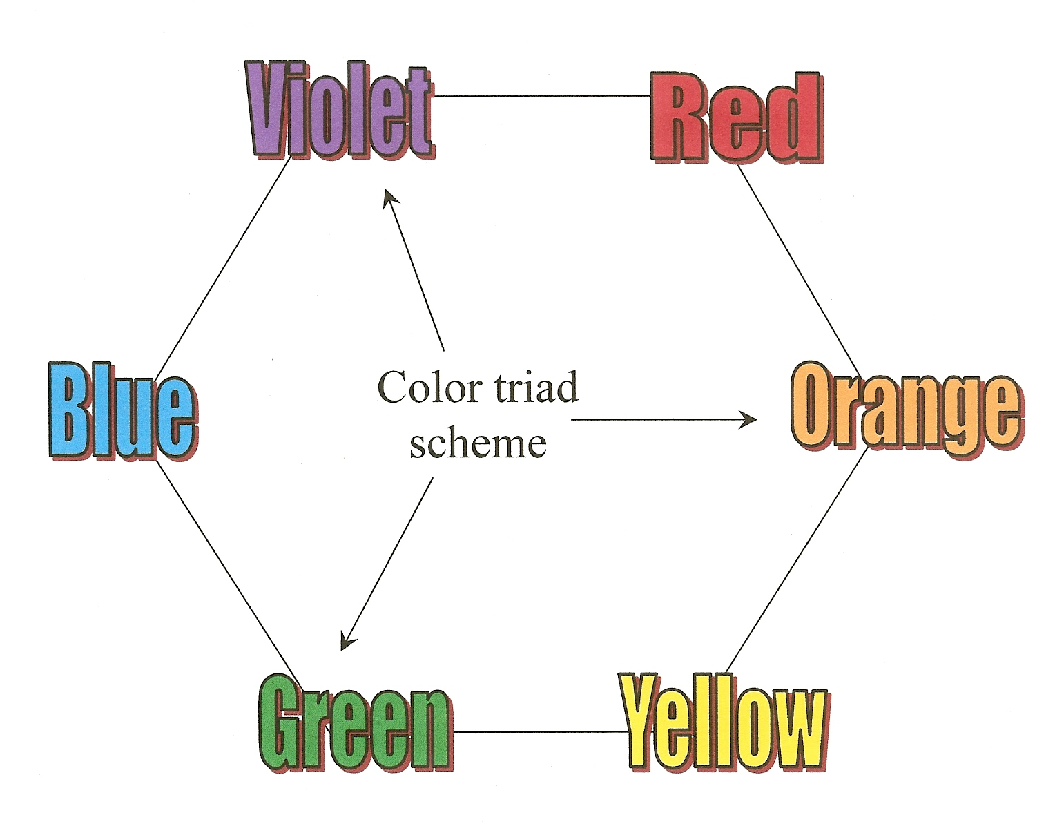 Basic Design Principles Using Color In The Garden Proven Winners